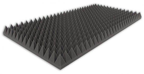 panel anti ruidos
